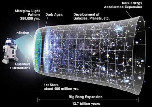 ... Holographic Universe Explanation